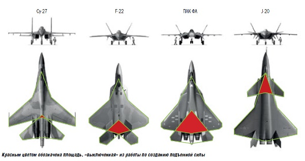Комментарии: ф-35 самолет есть ли конкуренты термической обработки