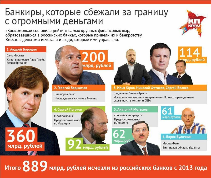 Беглые_банкиры.jpg