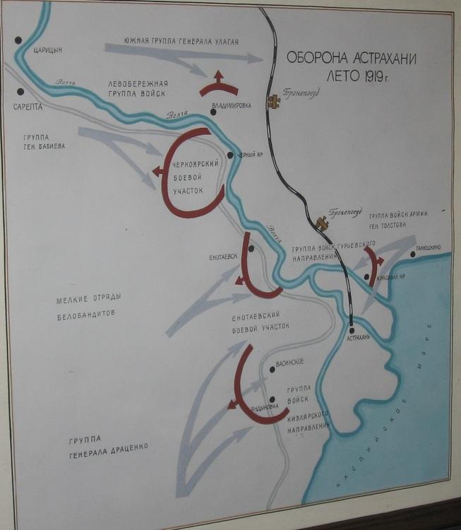 оборона Астрахани.jpg