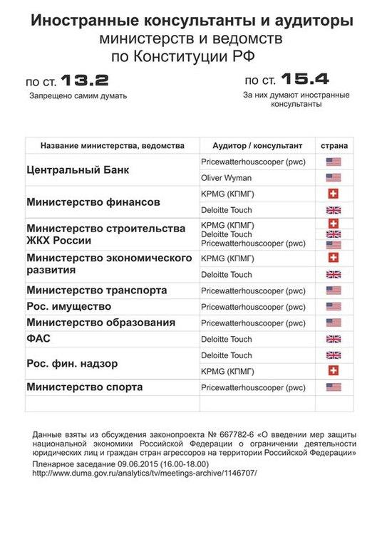Консультанты по Конституции РФ.jpg