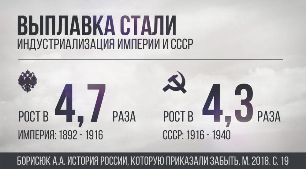 1_Infografika_stal-1024x569.jpg