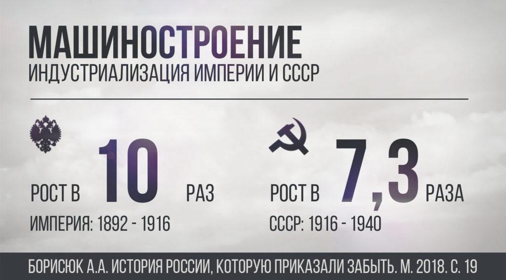4_Infografika_mashinostroenie-1024x569.jpg